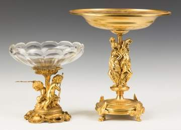 Gilt Bronze Compote with Classical Figures